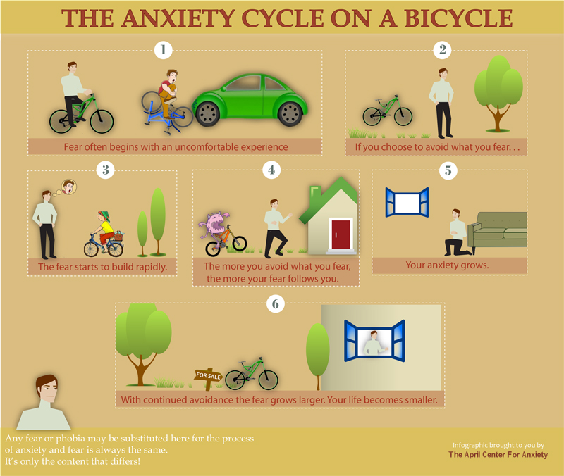 anxiety_bicycle